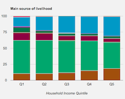 output from the Kenya data tool